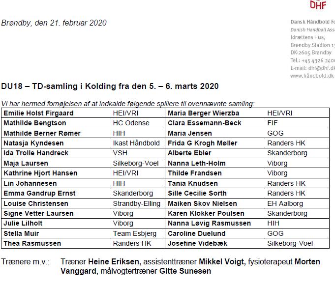 U18-piger udtaget til Team Danmark-samling i Kolding